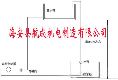 一用一备制动水泵接线图
